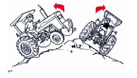 illustration showing tractor overturn hazard