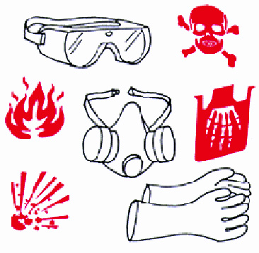 PPE (goggles, mask and gloves) and hazards that they protect you from