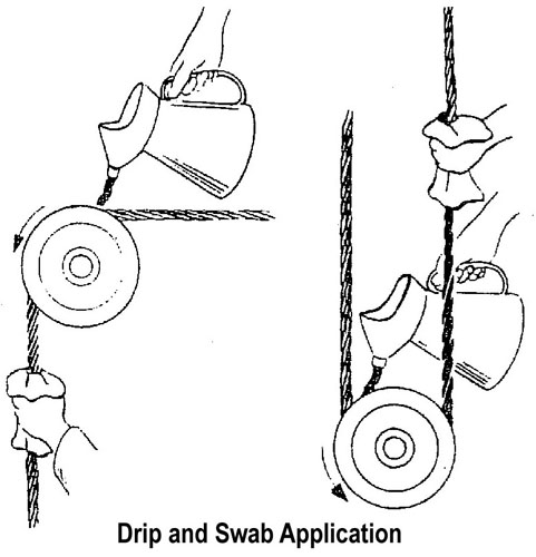 Drip and swab application illustration