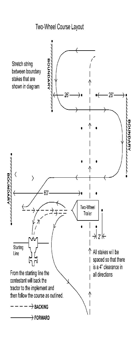 Example Course for Tractor Rodeo