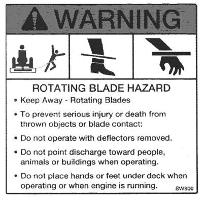 Rotating Blade Warning label