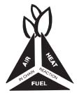 air, heat, fuel triangle diagram