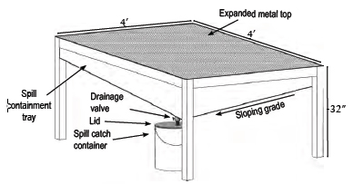 graphic- metal mixing table