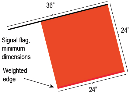 graphic- flag dimensions