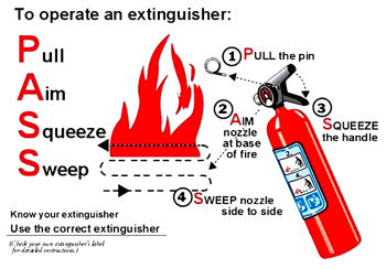 Extinguisher directions: PASS- Pull pin, Aim nozzle at base of fire, Squeeze handle, Sweep nozzle side to side