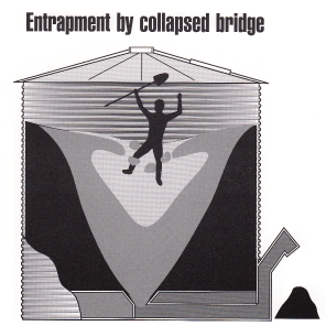 Entrapment by collapsed bridge: Figure 3 graphic