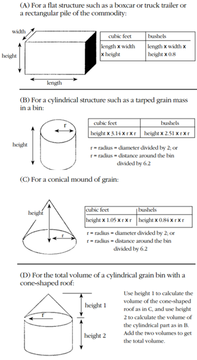 structures to calculate volume