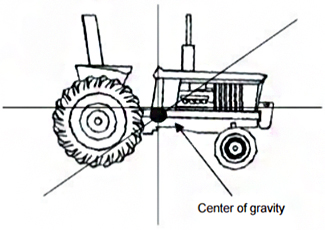 tractor's center of gravity depicted