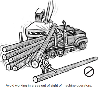 Avoid working in areas out of sight of machine operators.