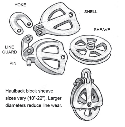 haulback and yoke and shell and line guard items