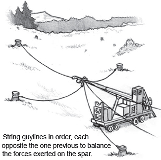 String guylines in order, each opposite the one previous to balance