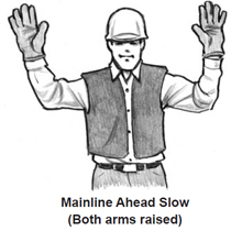 Mainline Ahead Slow (Both arms raised)