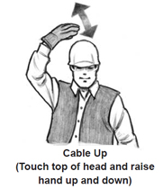 Cable Up (Tough top of head and raise hand up and down)