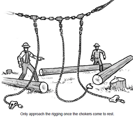 avoid swinging chokers- Only approach the rigging once the chokers come to rest.