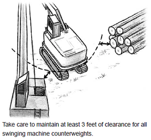 Take care to maintain at least 3 feet of clearance for all swinging machine counterweights.