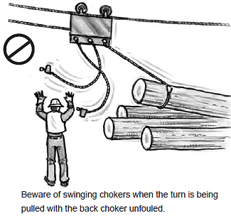 Beware of swinging chokers when the turn is being pulled with the back choker unfouled.
