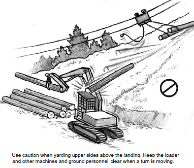 Use caution when yarding upper sides above the landing. Keep the loader and other machines and ground personnel clear when a turn is moving.