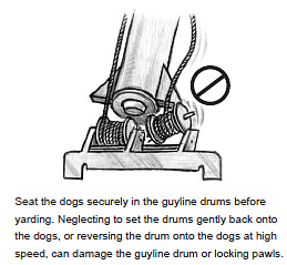 Seat the dogs securely in the guyline drums before yarding. Neglecting to set the drums gently back onto the dogs, or reversing the drum onto the dogs at high speed, can damage the guyline drum or locking pawls.