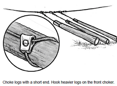 Choke logs with a short end. Hook heavier logs on the front choker.