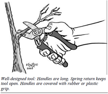 Well-designed tool: Handles are long. Spring return keeps tool opern. Handles are covered with rubber or plastic grip.