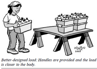 Better designed load: Handles are provided and the load is closer to the body